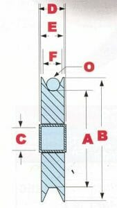 wire & cable pulley