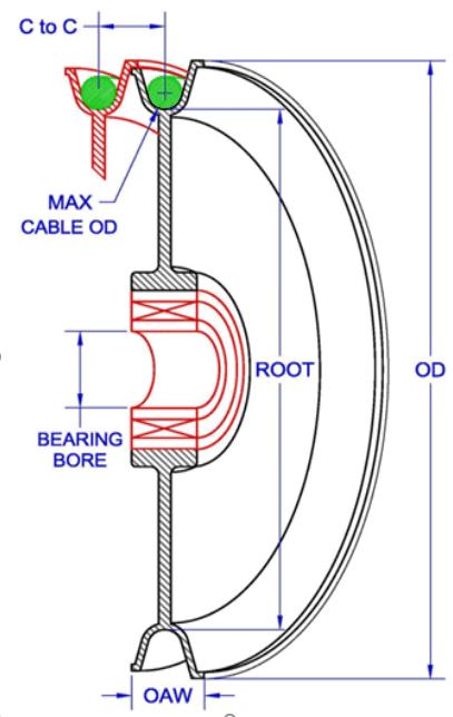 interlocking plastic pulleys